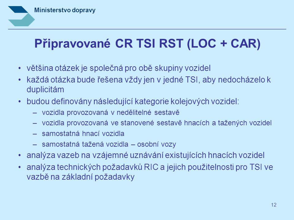 Připravované CR TSI RST (LOC + CAR)