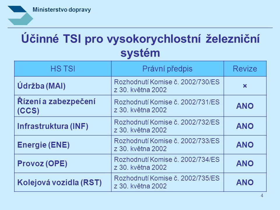 Účinné TSI pro vysokorychlostní železniční systém