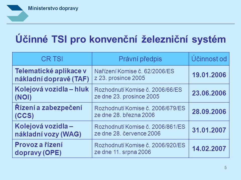 Účinné TSI pro konvenční železniční systém
