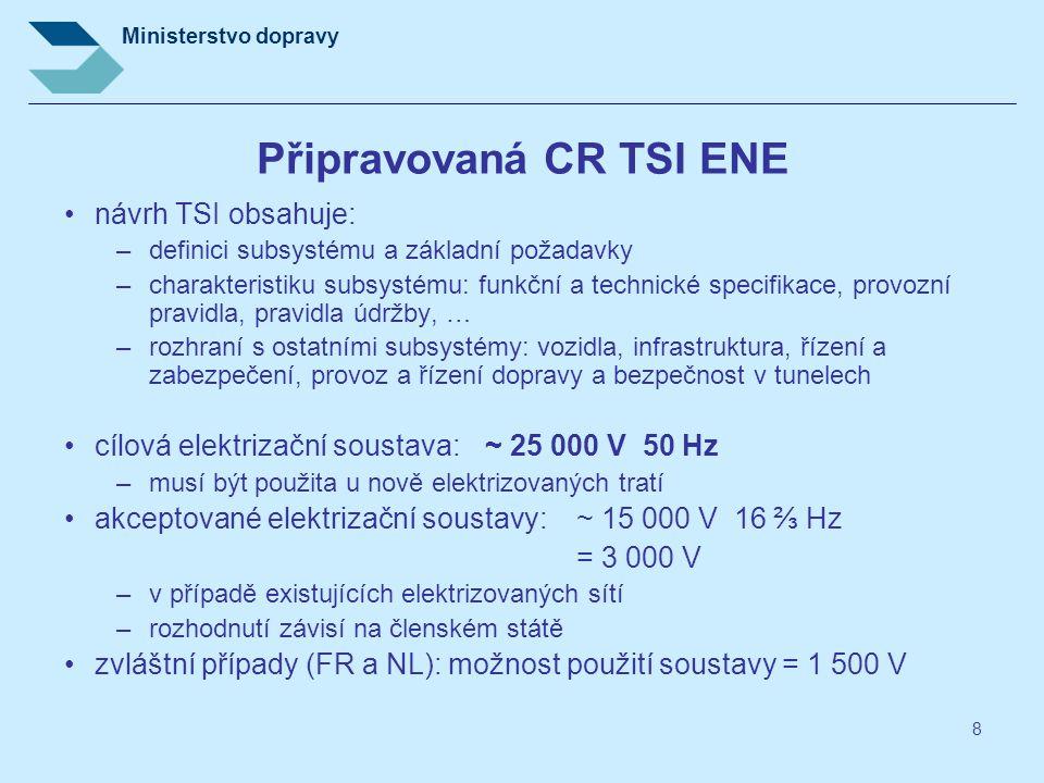 Připravovaná CR TSI ENE