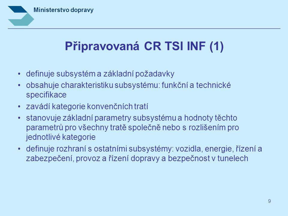 Připravovaná CR TSI INF (1)