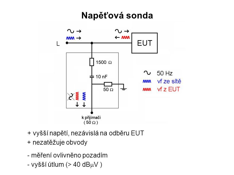 Napěťová sonda + vyšší napětí, nezávislá na odběru EUT