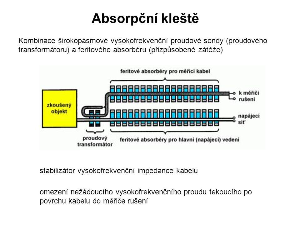 Absorpční kleště Kombinace širokopásmové vysokofrekvenční proudové sondy (proudového transformátoru) a feritového absorbéru (přizpůsobené zátěže)