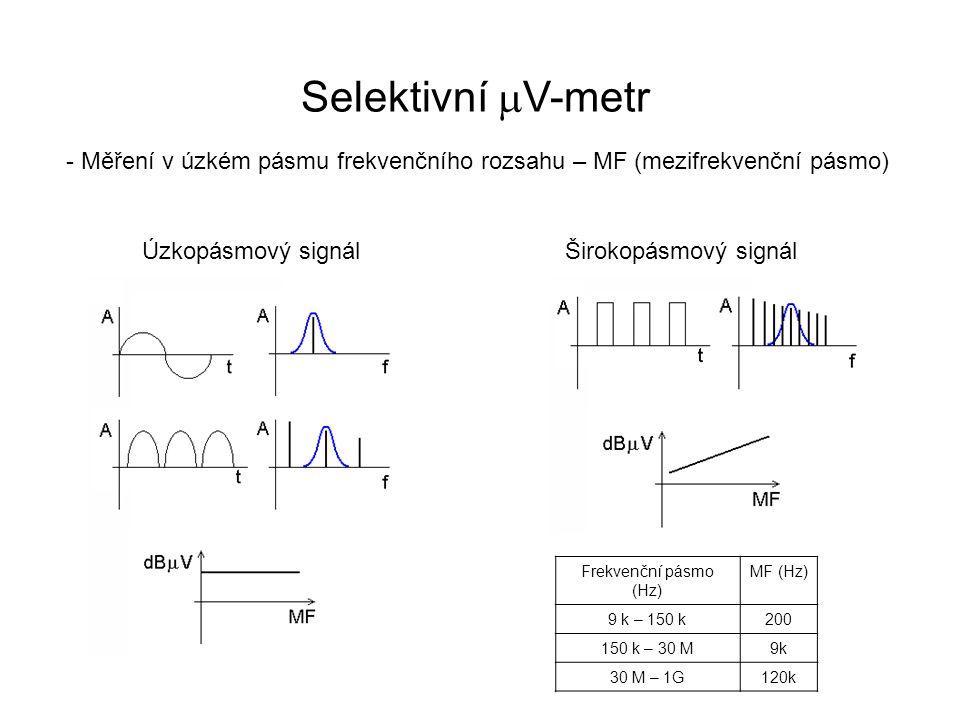 Selektivní mV-metr - Měření v úzkém pásmu frekvenčního rozsahu – MF (mezifrekvenční pásmo) Úzkopásmový signál.