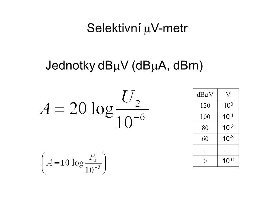 Jednotky dBmV (dBmA, dBm)