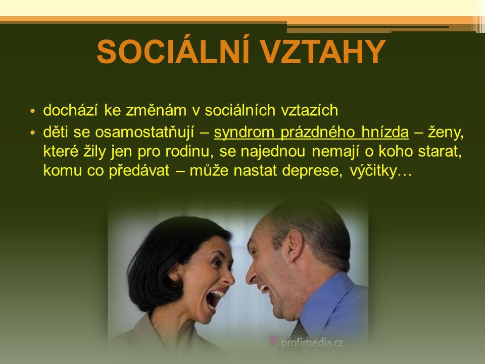 SOCIÁLNÍ VZTAHY dochází ke změnám v sociálních vztazích