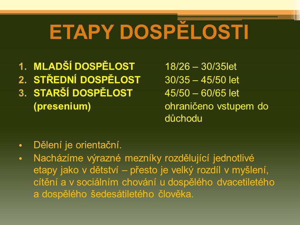 ETAPY DOSPĚLOSTI MLADŠÍ DOSPĚLOST 18/26 – 30/35let