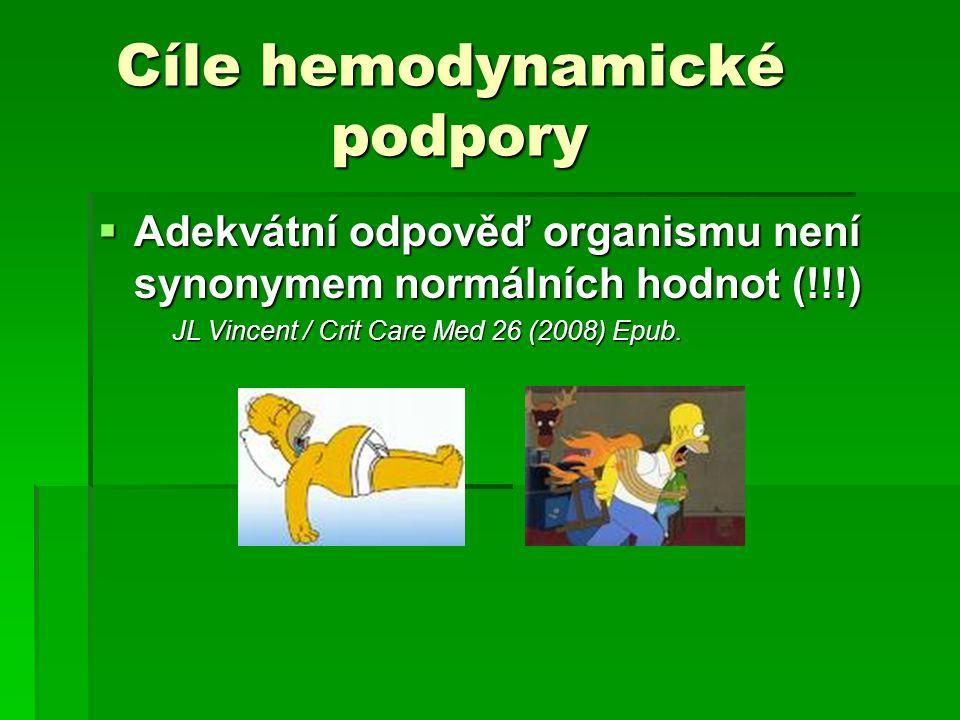 Cíle hemodynamické podpory