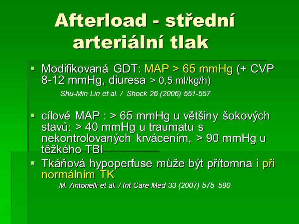 Afterload - střední arteriální tlak