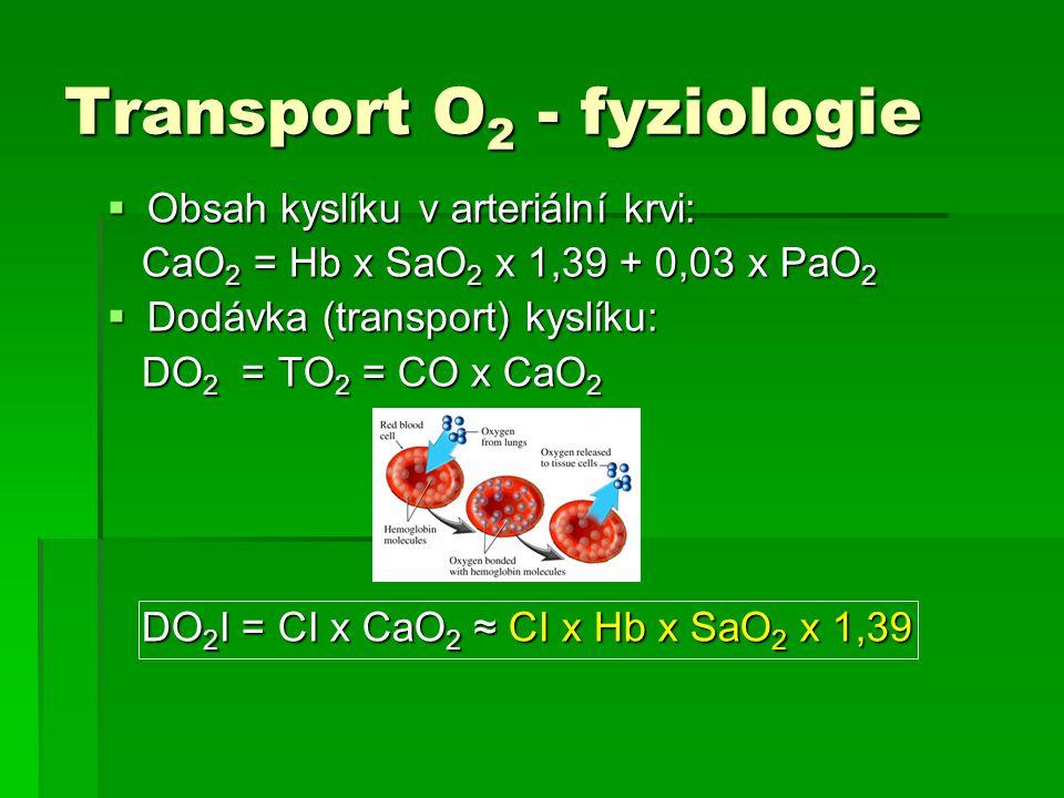 Transport O2 - fyziologie