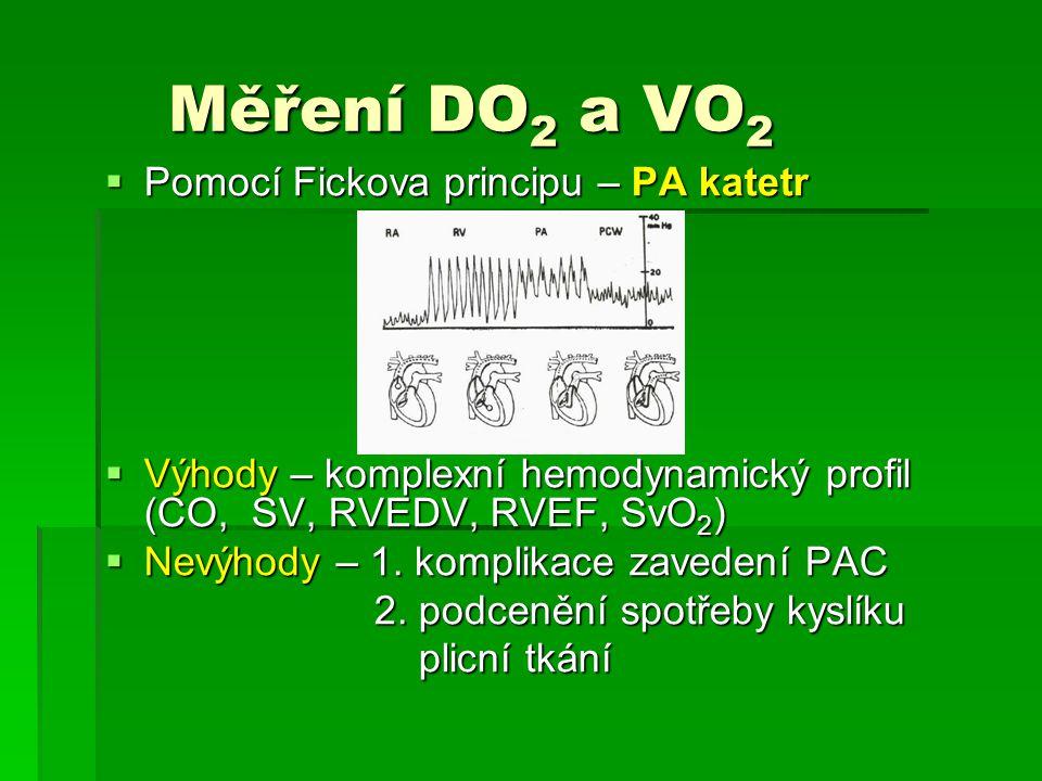 Měření DO2 a VO2 Pomocí Fickova principu – PA katetr