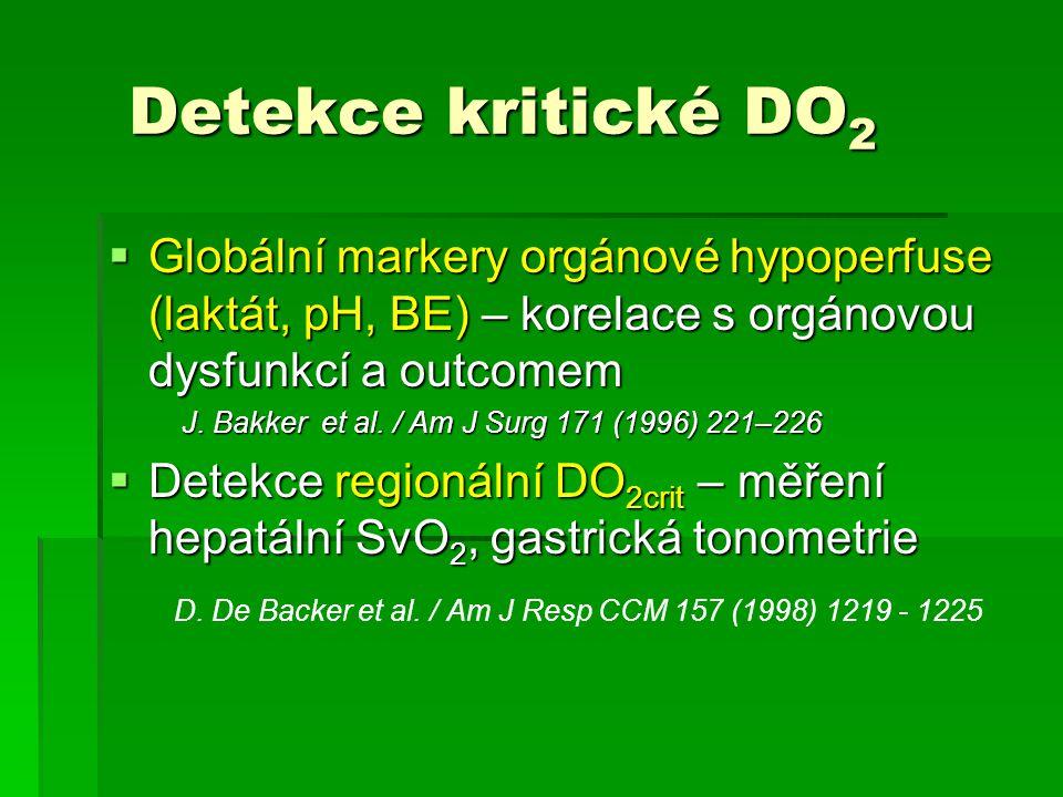Detekce kritické DO2 Globální markery orgánové hypoperfuse (laktát, pH, BE) – korelace s orgánovou dysfunkcí a outcomem.