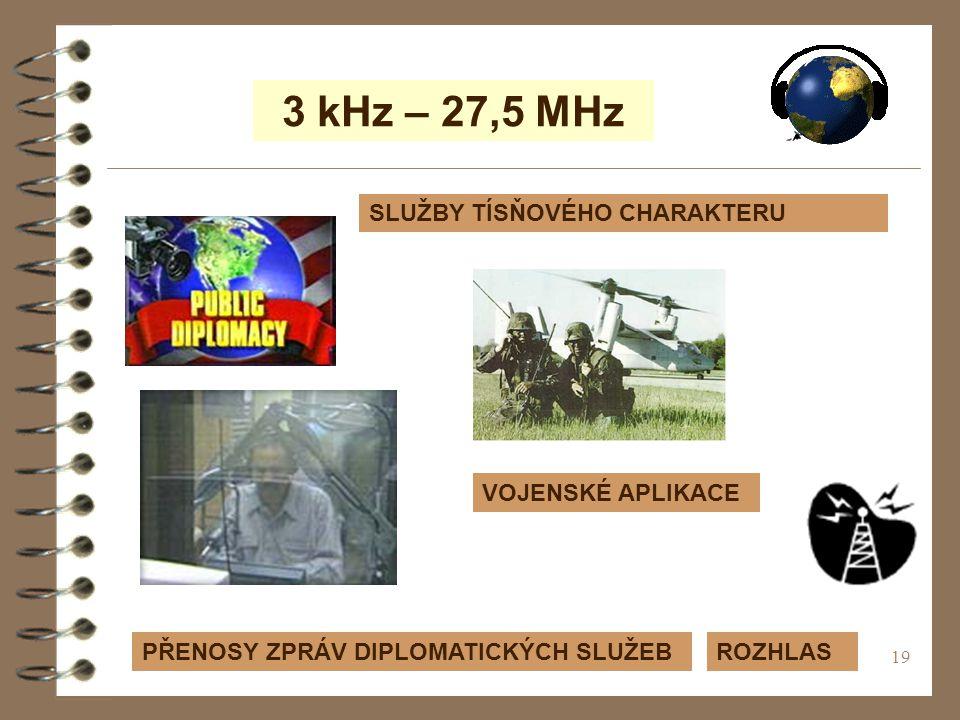 3 kHz – 27,5 MHz SLUŽBY TÍSŇOVÉHO CHARAKTERU VOJENSKÉ APLIKACE