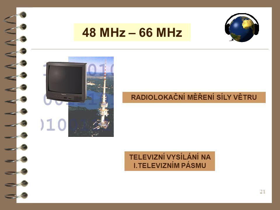 48 MHz – 66 MHz RADIOLOKAČNÍ MĚŘENÍ SÍLY VĚTRU