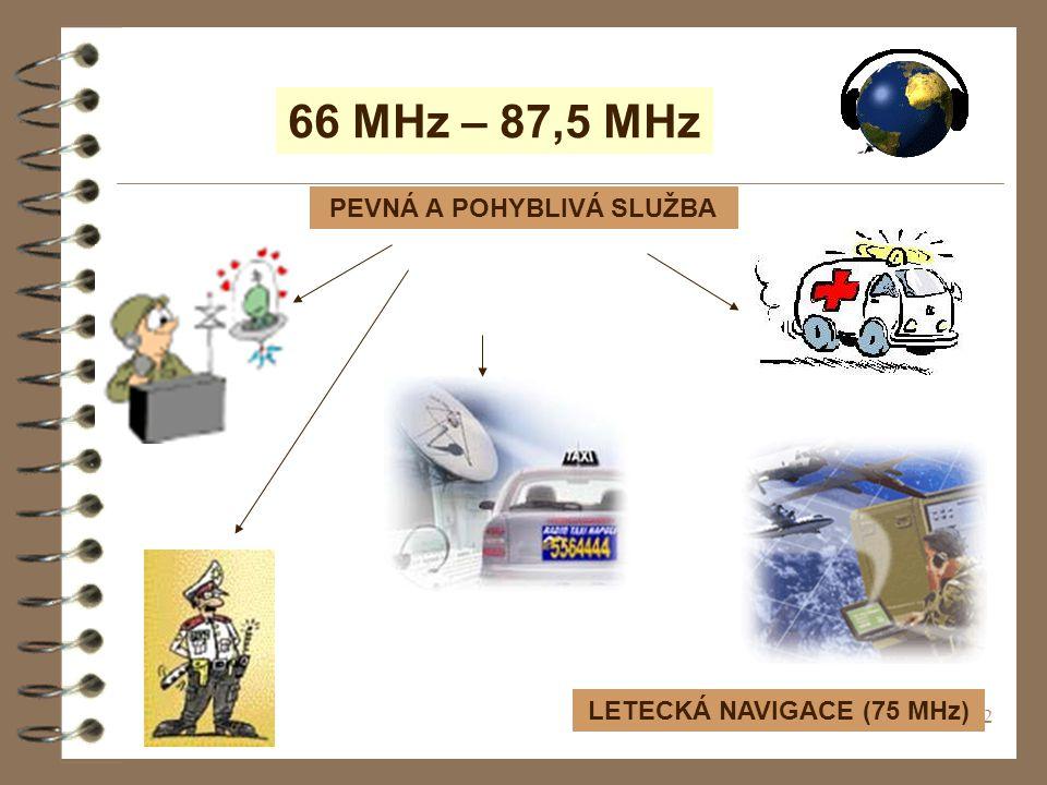 PEVNÁ A POHYBLIVÁ SLUŽBA LETECKÁ NAVIGACE (75 MHz)