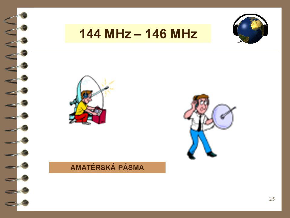 144 MHz – 146 MHz AMATÉRSKÁ PÁSMA