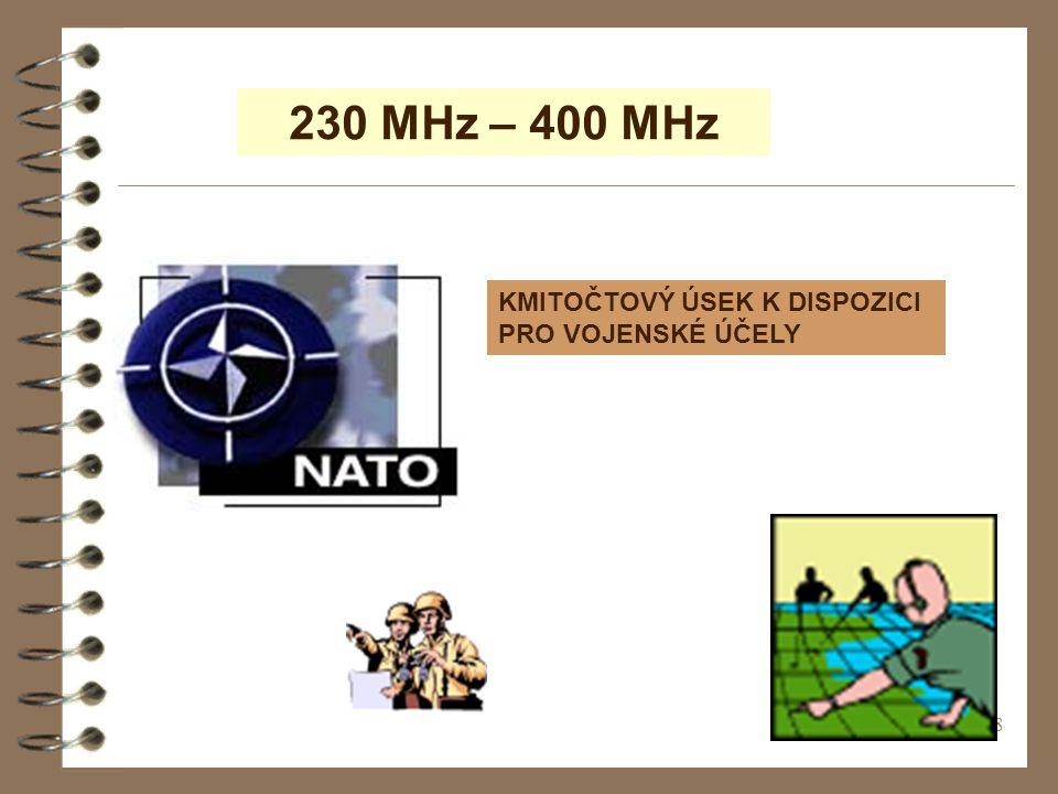 230 MHz – 400 MHz KMITOČTOVÝ ÚSEK K DISPOZICI PRO VOJENSKÉ ÚČELY