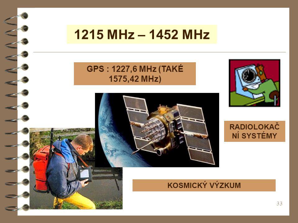 1215 MHz – 1452 MHz GPS : 1227,6 MHz (TAKÉ 1575,42 MHz)