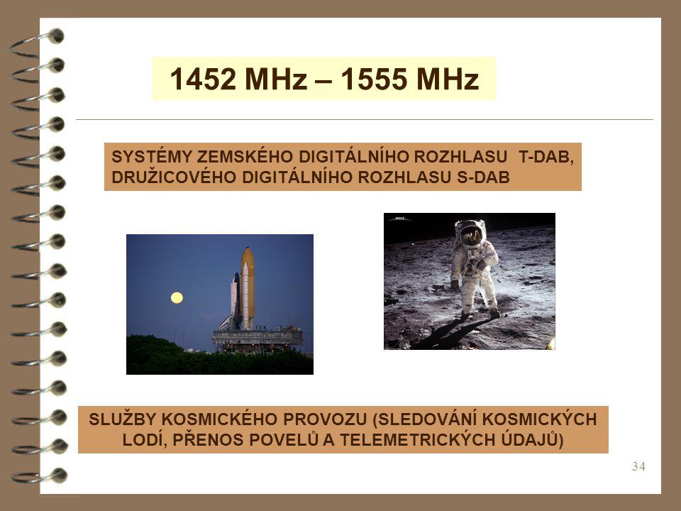 1452 MHz – 1555 MHz SYSTÉMY ZEMSKÉHO DIGITÁLNÍHO ROZHLASU T-DAB, DRUŽICOVÉHO DIGITÁLNÍHO ROZHLASU S-DAB.