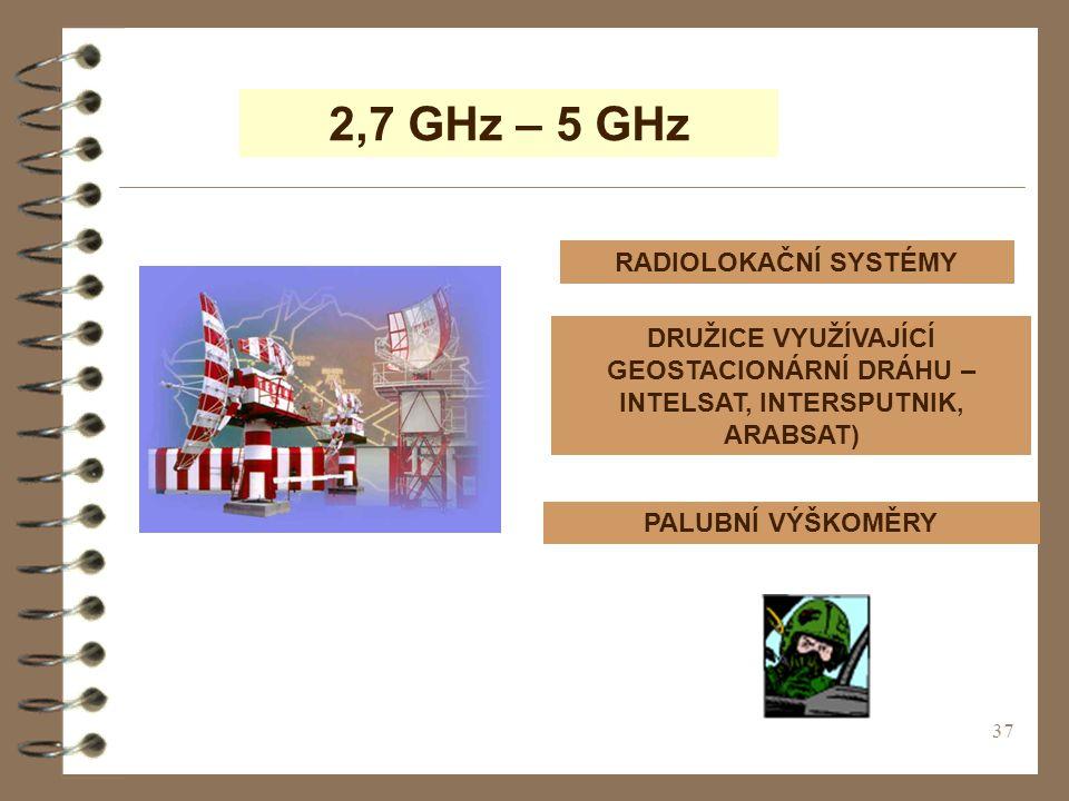 2,7 GHz – 5 GHz RADIOLOKAČNÍ SYSTÉMY