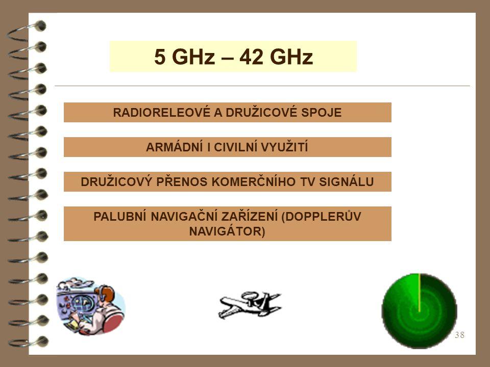 5 GHz – 42 GHz RADIORELEOVÉ A DRUŽICOVÉ SPOJE