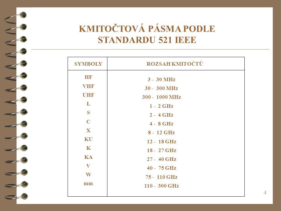 KMITOČTOVÁ PÁSMA PODLE STANDARDU 521 IEEE