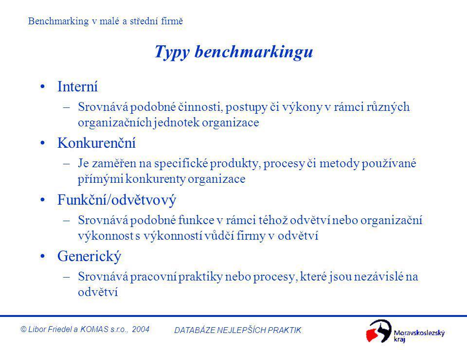 Typy benchmarkingu Interní Konkurenční Funkční/odvětvový Generický