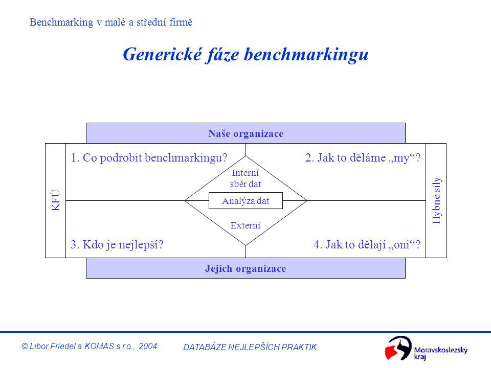 Generické fáze benchmarkingu