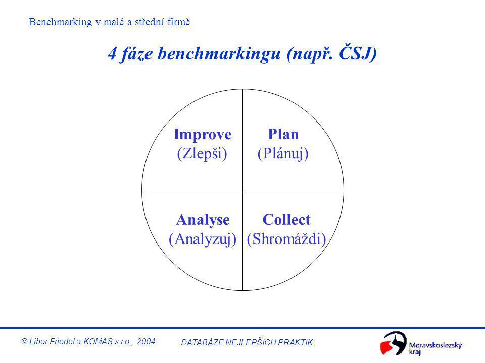 4 fáze benchmarkingu (např. ČSJ)