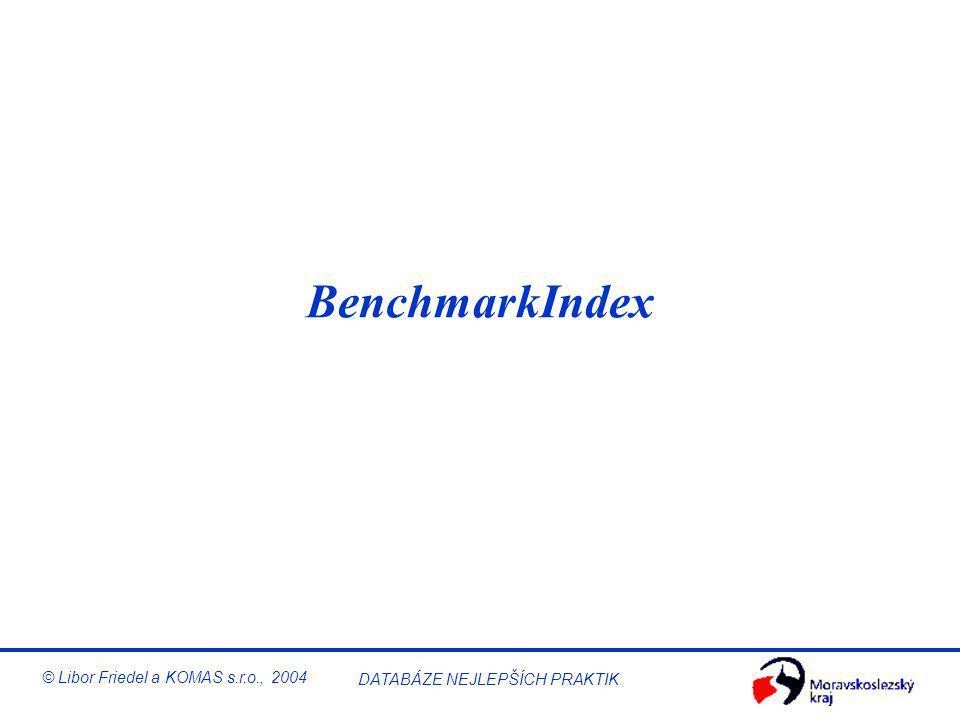 BenchmarkIndex