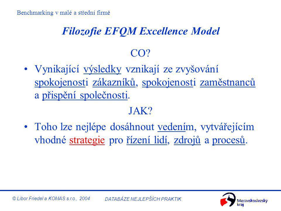Filozofie EFQM Excellence Model
