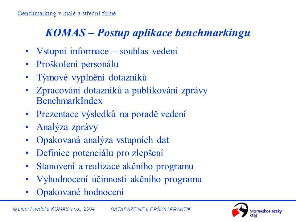 KOMAS – Postup aplikace benchmarkingu