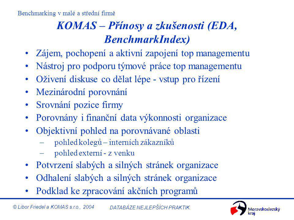 KOMAS – Přínosy a zkušenosti (EDA, BenchmarkIndex)