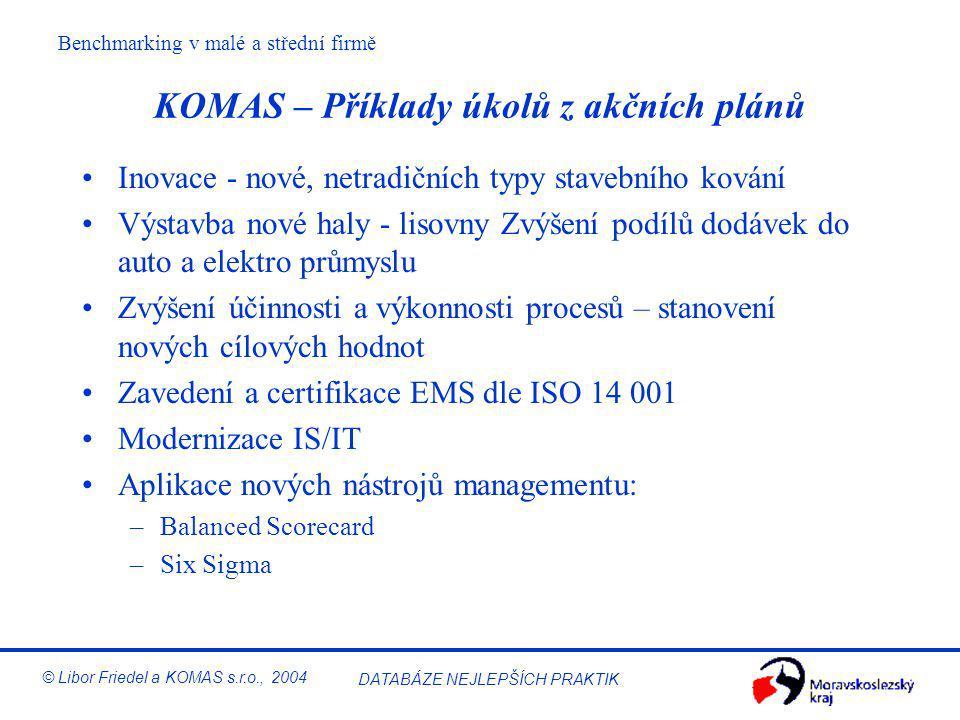 KOMAS – Příklady úkolů z akčních plánů