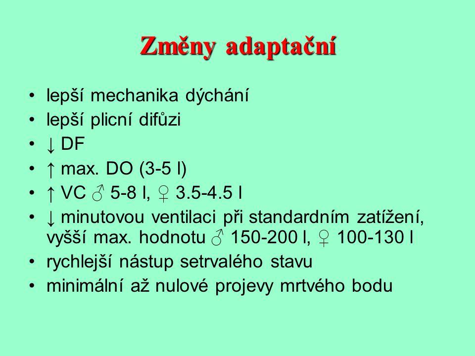 Změny adaptační lepší mechanika dýchání lepší plicní difůzi ↓ DF