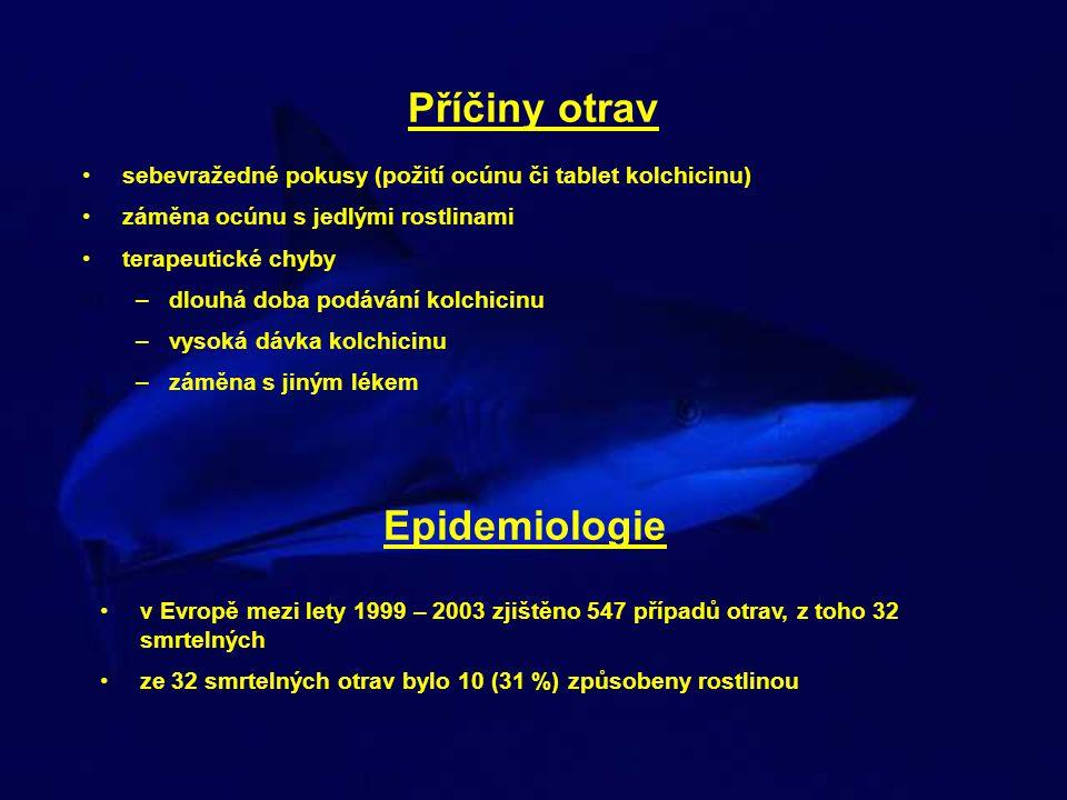 Příčiny otrav Epidemiologie