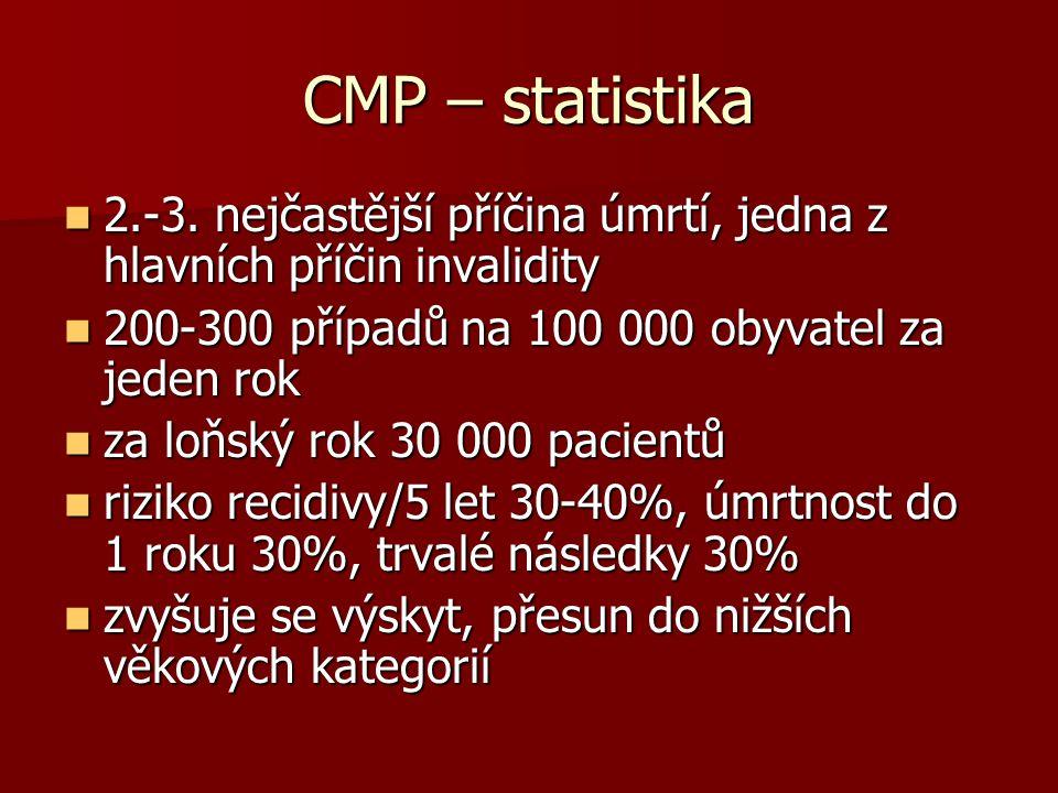 CMP – statistika 2.-3. nejčastější příčina úmrtí, jedna z hlavních příčin invalidity. 200-300 případů na 100 000 obyvatel za jeden rok.