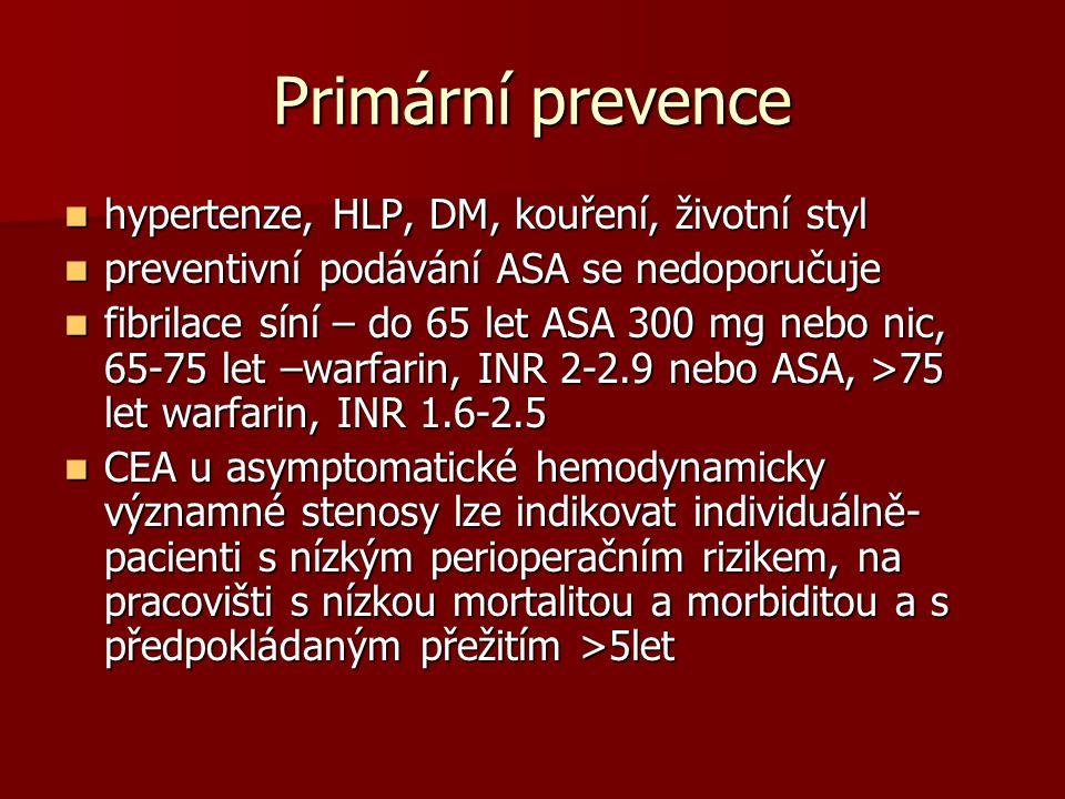 Primární prevence hypertenze, HLP, DM, kouření, životní styl