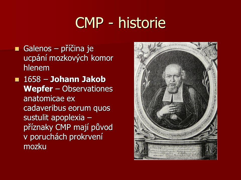 CMP - historie Galenos – příčina je ucpání mozkových komor hlenem