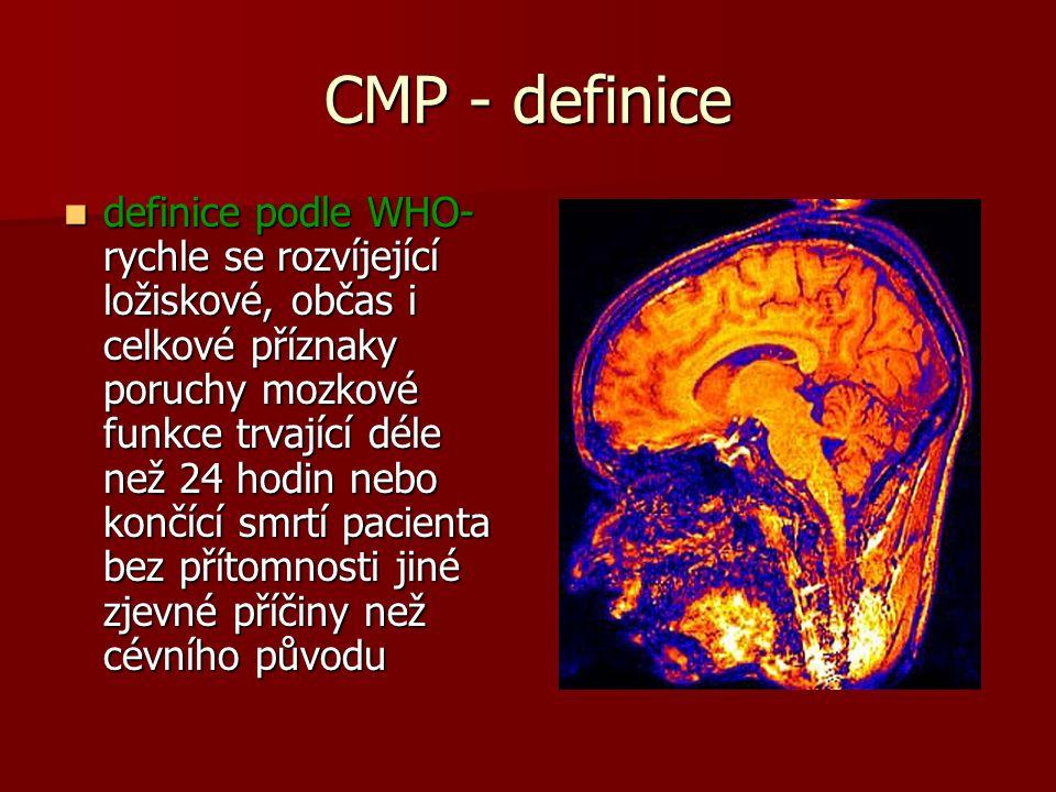 CMP - definice
