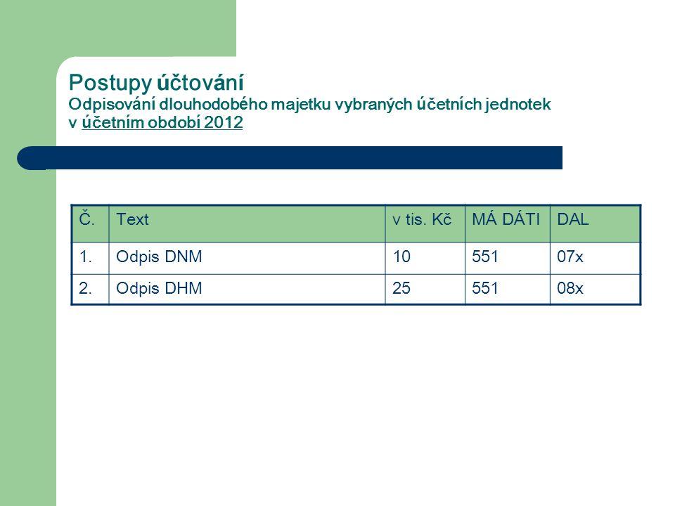 Postupy účtování Odpisování dlouhodobého majetku vybraných účetních jednotek v účetním období 2012