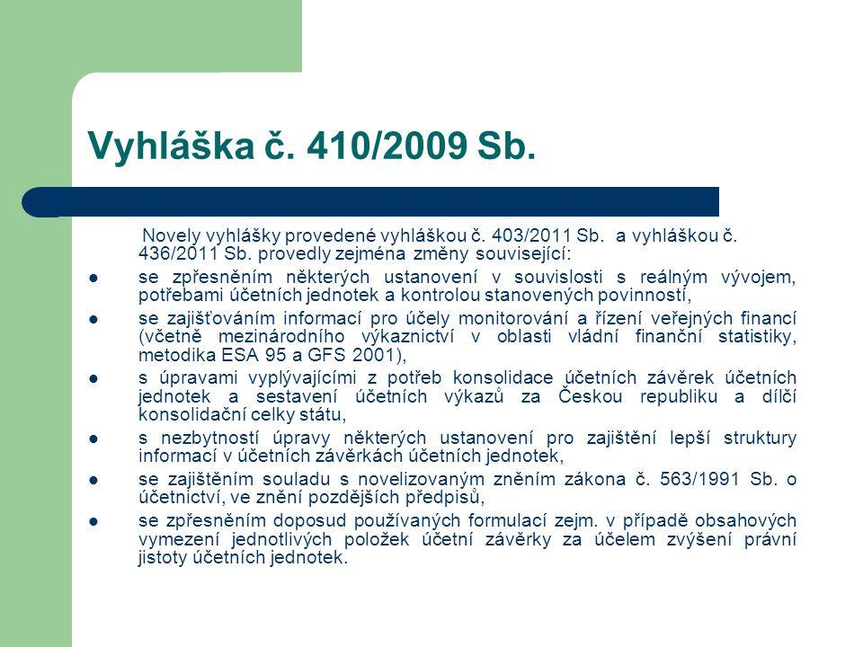 Vyhláška č. 410/2009 Sb. Novely vyhlášky provedené vyhláškou č. 403/2011 Sb. a vyhláškou č. 436/2011 Sb. provedly zejména změny související: