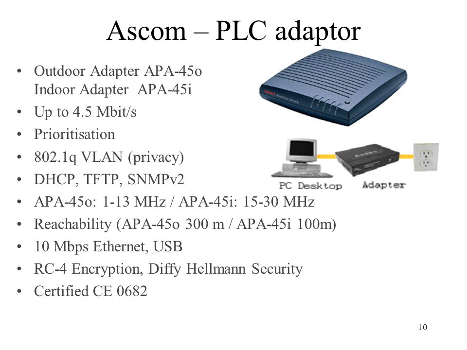 Ascom – PLC adaptor Outdoor Adapter APA-45o Indoor Adapter APA-45i