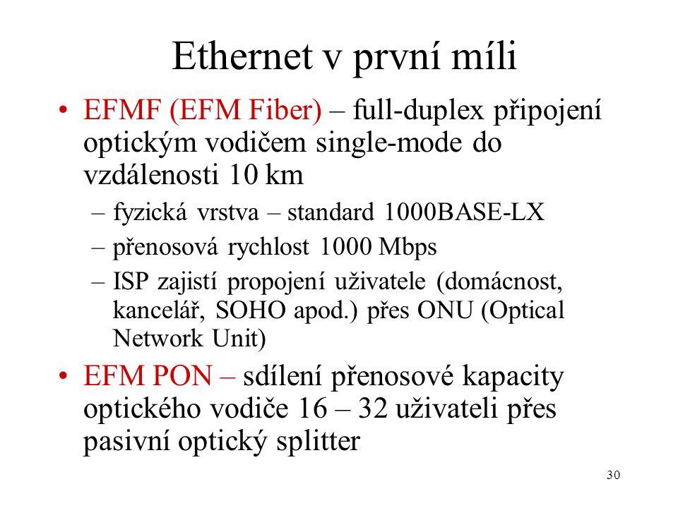 Ethernet v první míli EFMF (EFM Fiber) – full-duplex připojení optickým vodičem single-mode do vzdálenosti 10 km.
