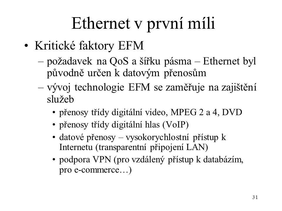 Ethernet v první míli Kritické faktory EFM