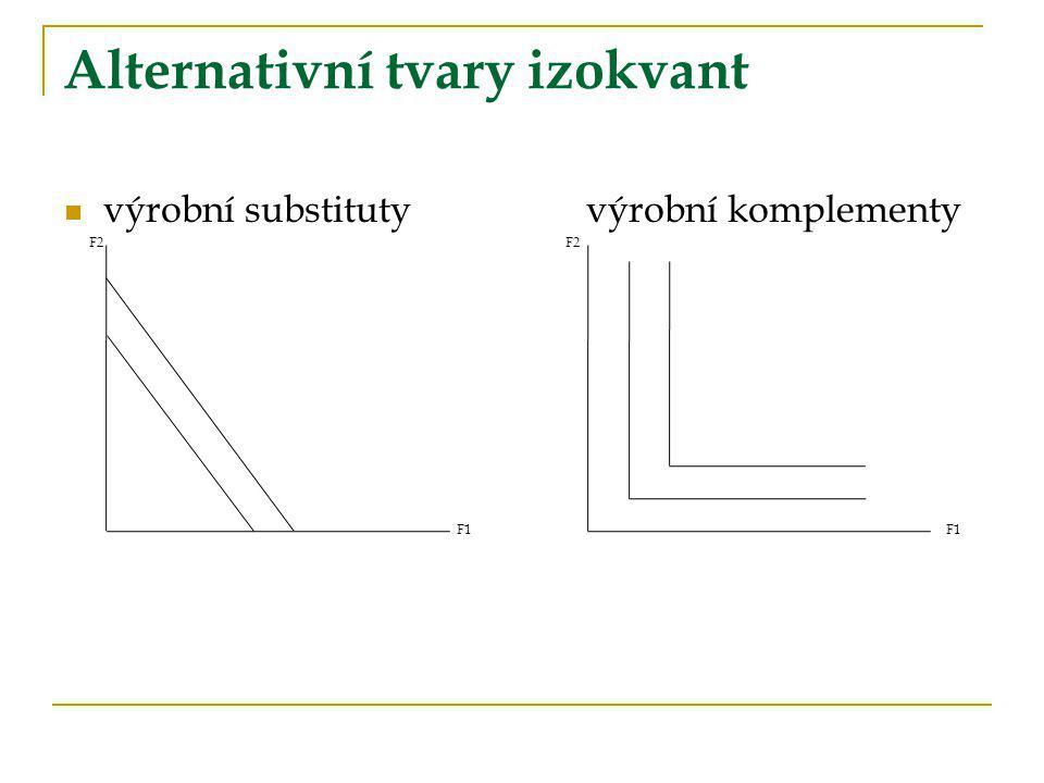 Alternativní tvary izokvant