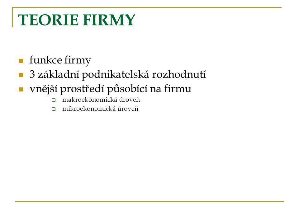 TEORIE FIRMY funkce firmy 3 základní podnikatelská rozhodnutí