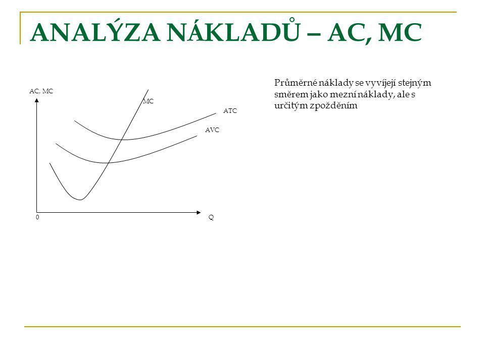 ANALÝZA NÁKLADŮ – AC, MC Průměrné náklady se vyvíjejí stejným směrem jako mezní náklady, ale s určitým zpožděním.