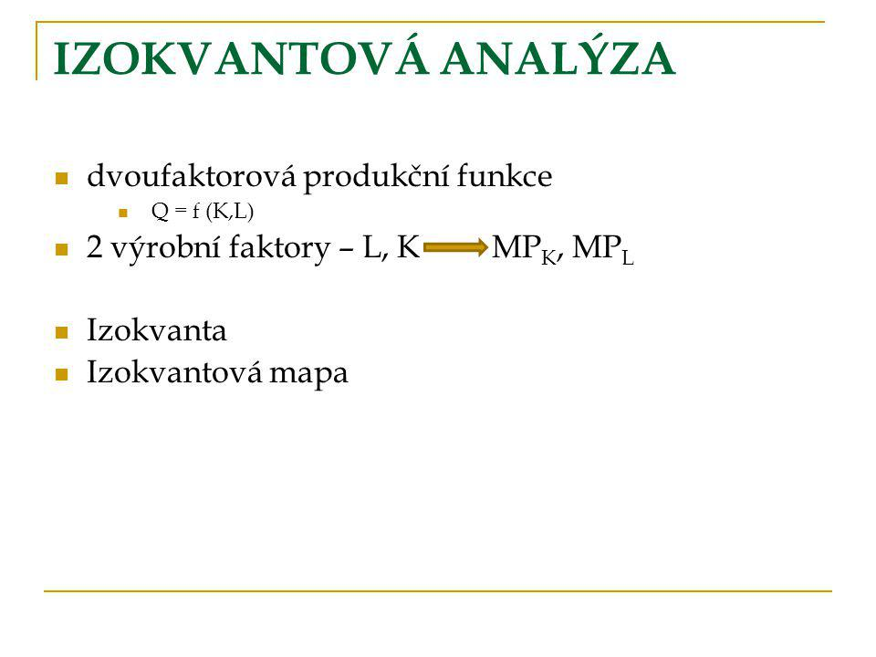 IZOKVANTOVÁ ANALÝZA dvoufaktorová produkční funkce