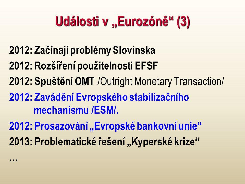 """Události v """"Eurozóně (3)"""